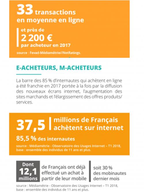 infographiesiteweb6et7